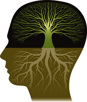 تحقیق در مورد خود شناسی (انسان شناسی)