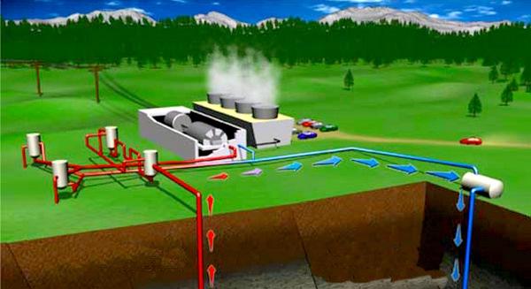 انرژی زمین گرمایی و کاربردهای آن