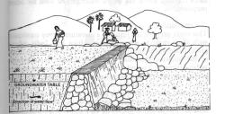 پاورپوینت سدهای آب زیرزمینی